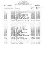 Registered Tea Waste License Holder - Tea Board of India