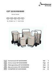 CDT 22/35/35S/50/85 - Dantherm