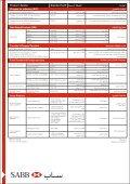 SAMA-New-Regulations-Charts - Page 2