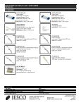 HIGH POWER LED DISPLAY LIGHT • CORVI SERIES - Jesco Lighting - Page 6