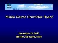 Light Duty Vehicles - Ozone Transport Commission