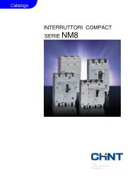 INTERRUTTORI COMPACT SERIE NM8 - CHINT Italia