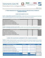 Questionario 2013 - Comune di Faenza