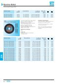 Pjovimo diskai - Page 6