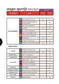 10 Tennis Multisports Aixois - Aix-en-Provence - Page 6