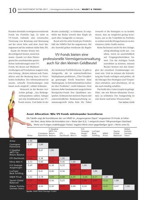 Artikel anzeigen - antea fonds