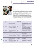 Download - High Technology Sources Ltd - Page 5