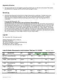 Steuerwertliste per 31.12.2012 (35 kB, PDF) - Steuern St. Gallen