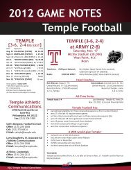 Temple Football 2012 GAME NOTES - Scout.com