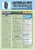 La politica ambientale INDEX - Index S.p.A. - Page 2