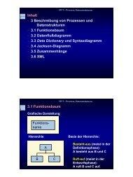 Inhalt 3 Beschreibung von Prozessen und Datenstrukturen 3.1 ...