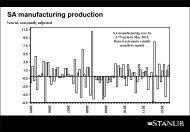 SA manufacturing production - Stanlib