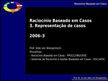 Material da Aula em PDF - INE