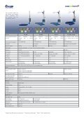 Sales documentation for stretch wrappers from - Page 4