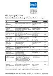 Vollständige Referenzliste Geotechnik - Geologie Luzern ...