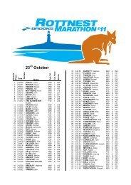 Rottnest Marathon