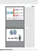 ماهنامه فناوری نانو - شماره ۱۷۱ - Page 2