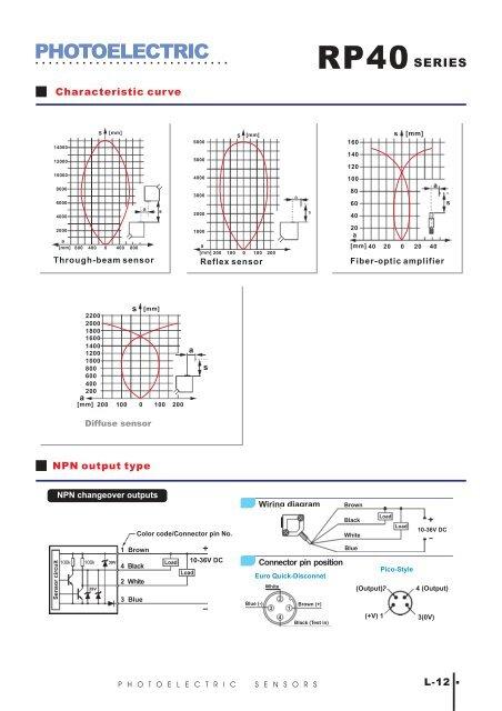 circuit and wiring diagramspdf  sensoplus