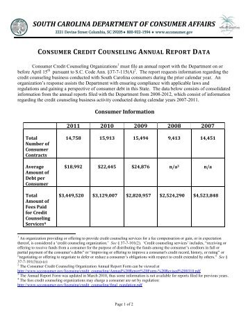 consumer credit counseling annual report data - SC Consumer Affairs