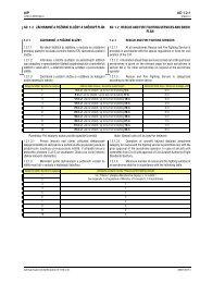 AD 1.2 - Letecká informační služba - Řízení letového provozu