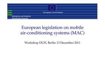 European legislation on mobile air-conditioning systems (MAC)