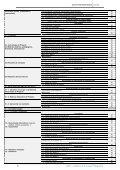 ACTOS PROFISSIONAIS - Escola Profissional Gustave Eiffel - Page 7