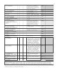 Tabla de contenidos del trabajo de graduación - Universidad Rural ... - Page 2