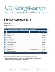 UC AB, 117 88 Stockholm, telefon 08-670 90 90 ... - Båstads kommun