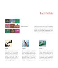 Brand Portfolio - Gab