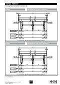 TARGA PS6000 - Schmid Storen AG - Page 3
