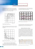 infrared - Nordicnet - Page 6