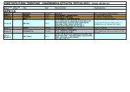 Calendario Regionale Estivo - ASD Atletica Rotaliana