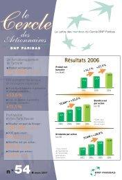 des Actionnaires - BNP Paribas