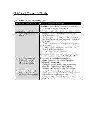 Science 9 Topics.pdf