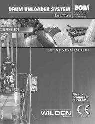 Maintenance Manual - Csidesigns.com
