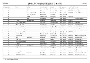 Teilnehmerliste 17-07-2010
