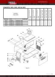Powertec 305S,365S,425S,505S Parts Manual