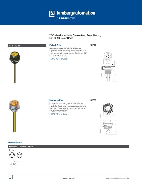 "7/8"" Mini-Receptacle Connectors, Front Mount, EURO AC Color Code"