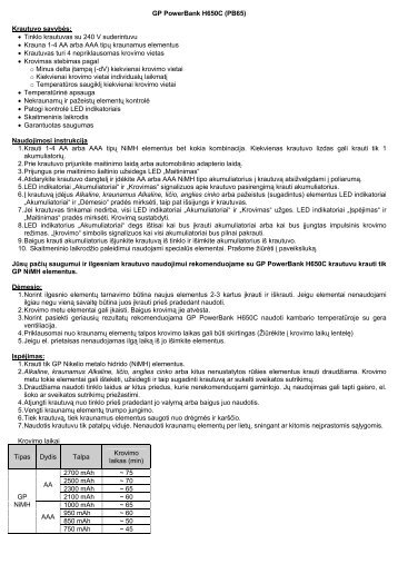 Naudojimo instrukcija - GP Elementai
