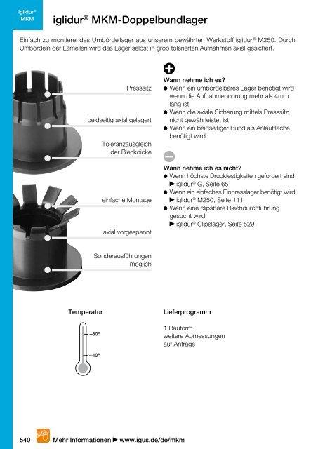 Weitere Produkte: Clips- und Rundtischlager, Halbzeuge und ... - Igus