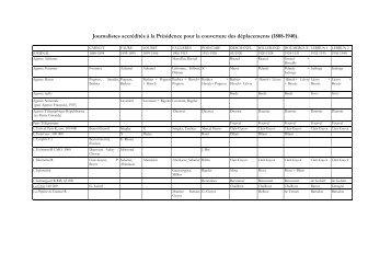 Liste des journalistes accrédités par entreprise et ... - Jourdan.ens.fr