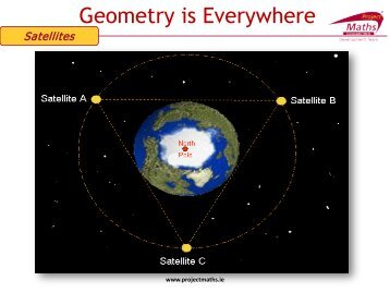 Geometry is Everywhere - Project Maths