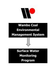 Surface Water Monitoring Program - Peabody Energy