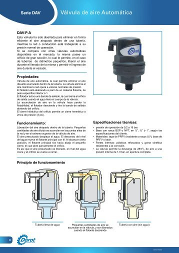 Válvula de aire Automática