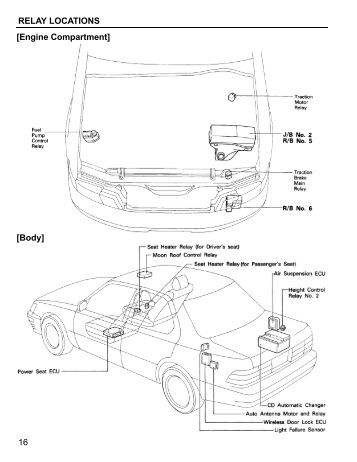 2000 Saturn S Series Radio Wiring Diagram 2000 Saturn