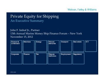 Shipping Equity Offerings [mUSD] - Marine Money