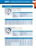 Manometers, thermometers & mano-thermometers - Watts Industries ... - Page 3