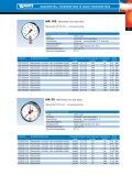 Manometers, thermometers & mano-thermometers - Watts Industries ... - Page 5
