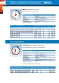 Manometers, thermometers & mano-thermometers - Watts Industries ... - Page 6