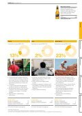 Annual Report 2011 - SABMiller India - Page 7